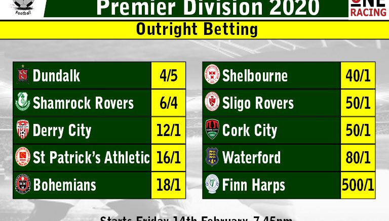 Irish league outright betting al gausewitz investment property group